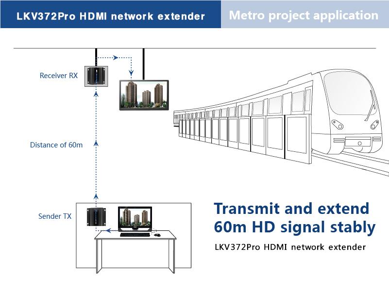 Применение HDMI Удлинителей LKV372Pro в проектах для метро