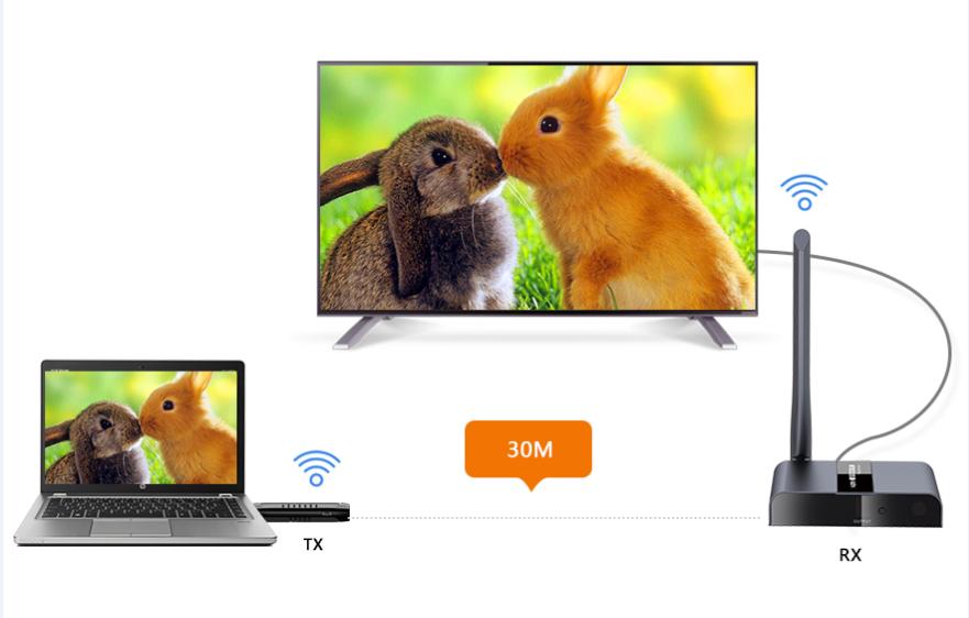 LKV388Dongle – HDbitT HDMI Удлинитель с Мини Передатчиком обеспечивает стабильную беспроводную передачу HDMI 1080p Full HD на расстояние до 30 метров