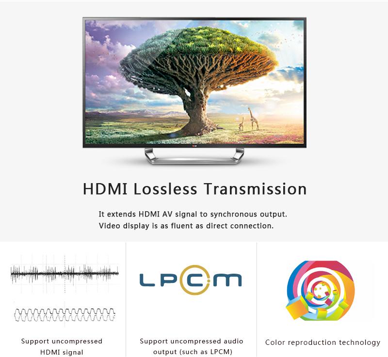 LKV372Pro – Высокое качество передачи HDMI HD AV без задержки и потерь