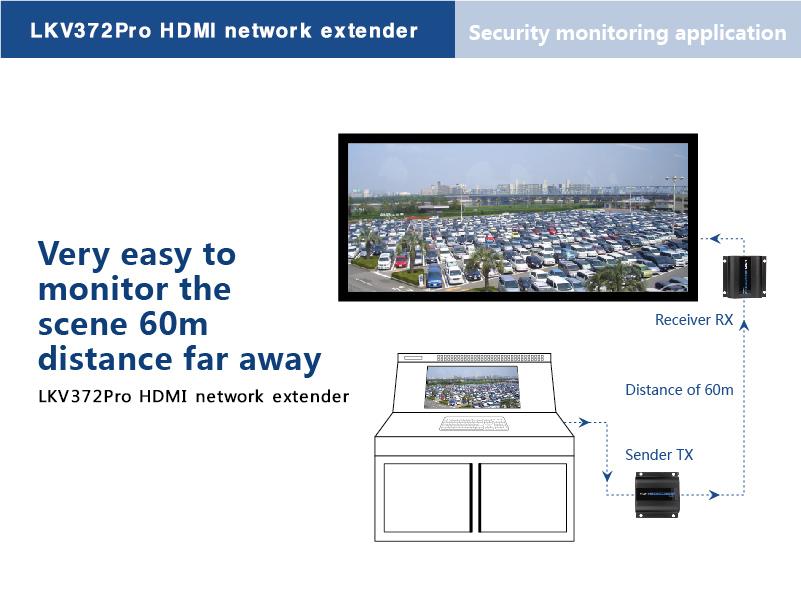 Применение HDMI Удлинителей LKV372Pro в Видеонаблюдении