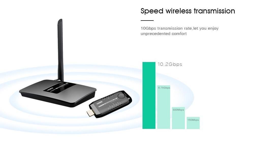 LKV388DM – Скорость беспроводной передачи до 10 Гбит/с