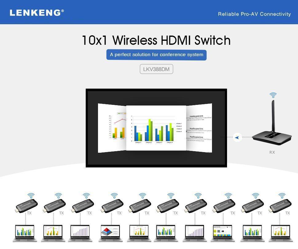 Беспроводной Удлинитель-Переключатель HDMI 10x1 LKV388DM – Превосходное решение для Конференц-Систем