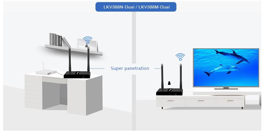 LKV388N-Dual – Беспроводной Удлинитель поддерживает соединение точка-точка и позволяет передавать HDMI 1080p@60Hz на расстояние до 100 метров