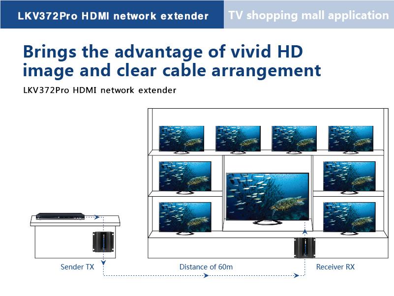 Применение HDMI Удлинителей LKV372Pro в рекламных проектах